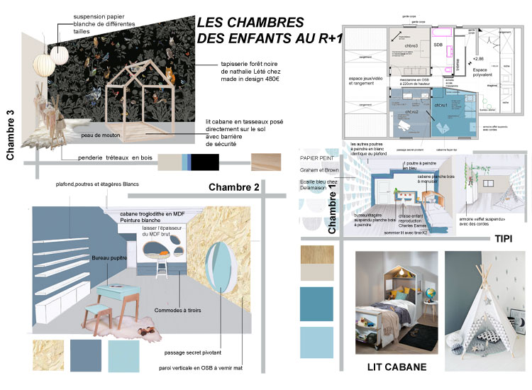Corinne Maurel Architecture Intérieure Avignon 84